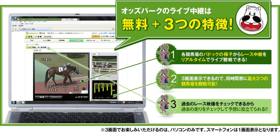 オッズパークのライブ中継は無料+3つの特徴! 1 各競馬場のパドックの様子からレース中継をリアルタイムでライブ観戦できる! 2 3画面表示できるので、同時間帯に最大3つの競馬場を観戦可能! 3過去のレース映像をチェックできるから過去の走りをチェックして予想に役立てられる!!